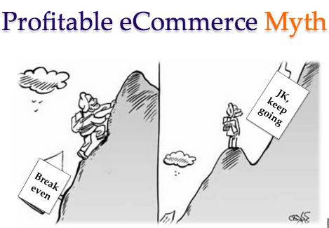 Verandering in retail nodig: e-commerce in dienst van de winkel